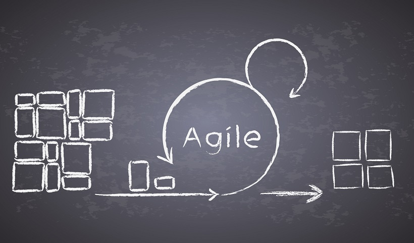 The Three Critical Elements of Agile Processing