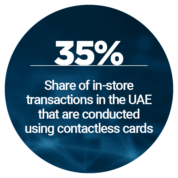 Beyond the Card Stat: Contactless Payments in UAE