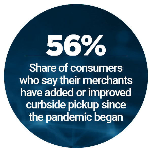 Beyond the Card Stat: Pandemic